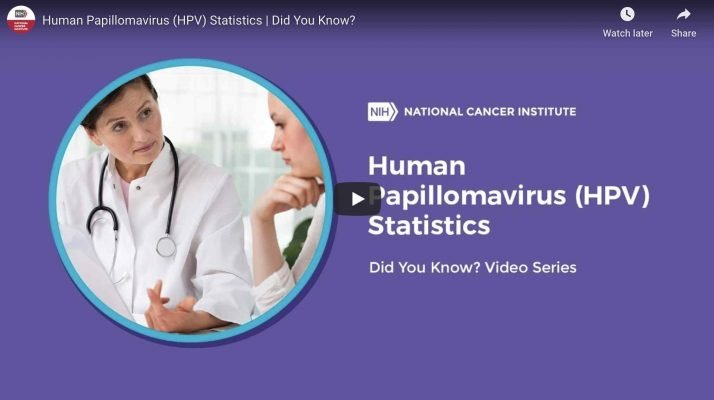 HPV-Did You KNow
