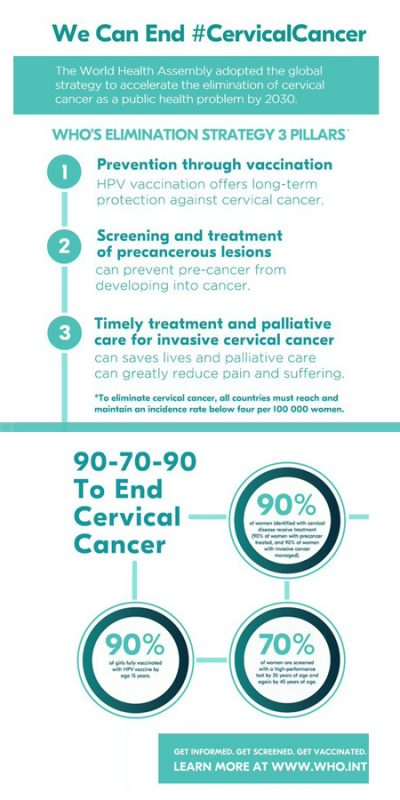 FREE CERVICAL SCREENING 1
